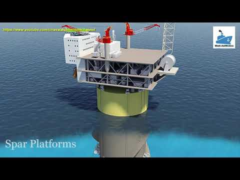 Type of offshore platforms - Naval Architecture