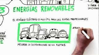 VIDEAS: Infraestructura de recarga del VEHICULO ELECTRICO