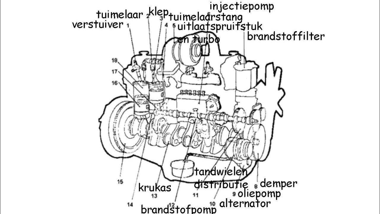 Onderdelen motor youtube for Auto onderdelen interieur