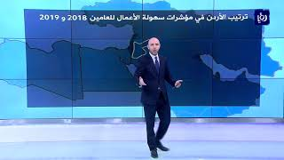 أداء الأردن في تقرير مؤشر سهولة الأعمال الدولي للعام 2019 - (1-11-2018)