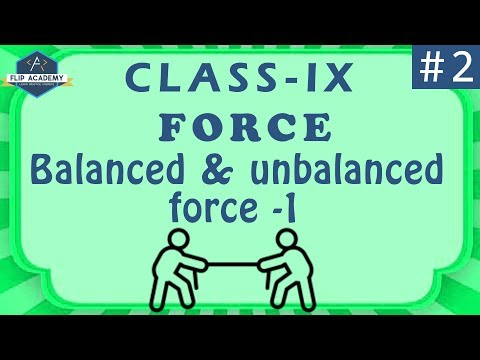 Force 02:  Balanced and Unbalanced Forces Part-1 (CBSE , Class IX ,Physics)
