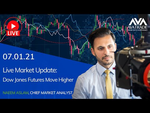 Dow Jones Futures Move Higher Fundamental Analysis By Avatrade S Chief Market Analyst Youtube