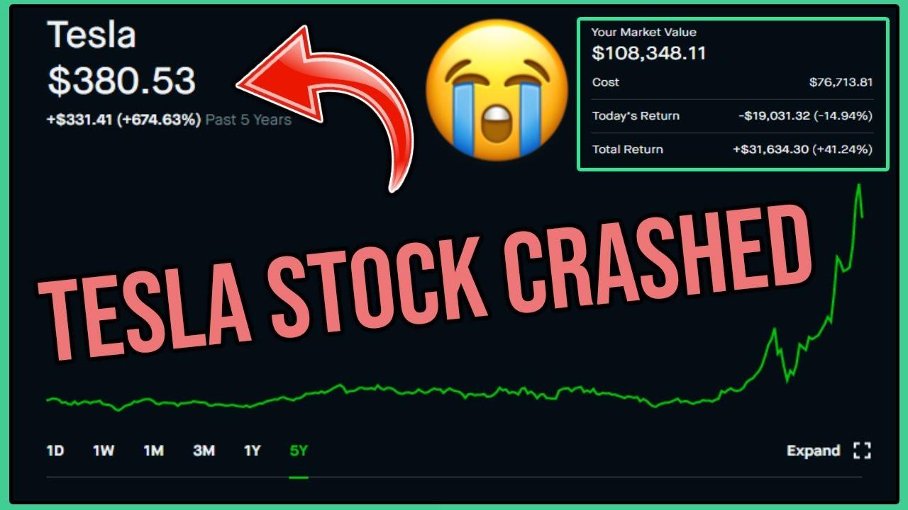 Tesla Stock CRASHED - Robinhood Investing   Tesla Stock Analysis (TSLA)