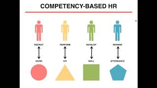 Competency Based HR System (Webinar Dec.7 2018)