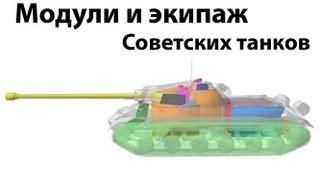 РЕНТГЕН-1 - СССР(Представляю вашему вниманию новую рубрику, в которой мы рассмотрим внутренне убранство танков в игре. ..., 2012-07-28T01:56:36.000Z)