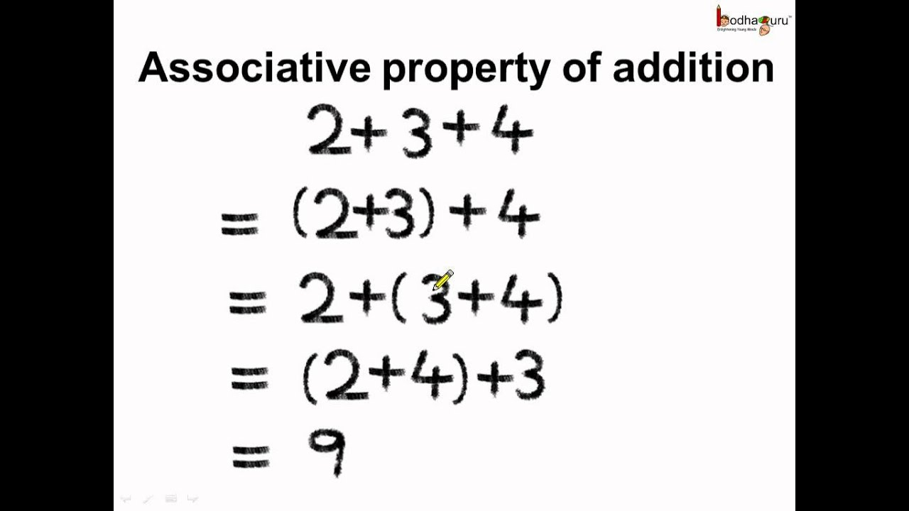 Math - Associative property of whole number addition and Additive Identity - English
