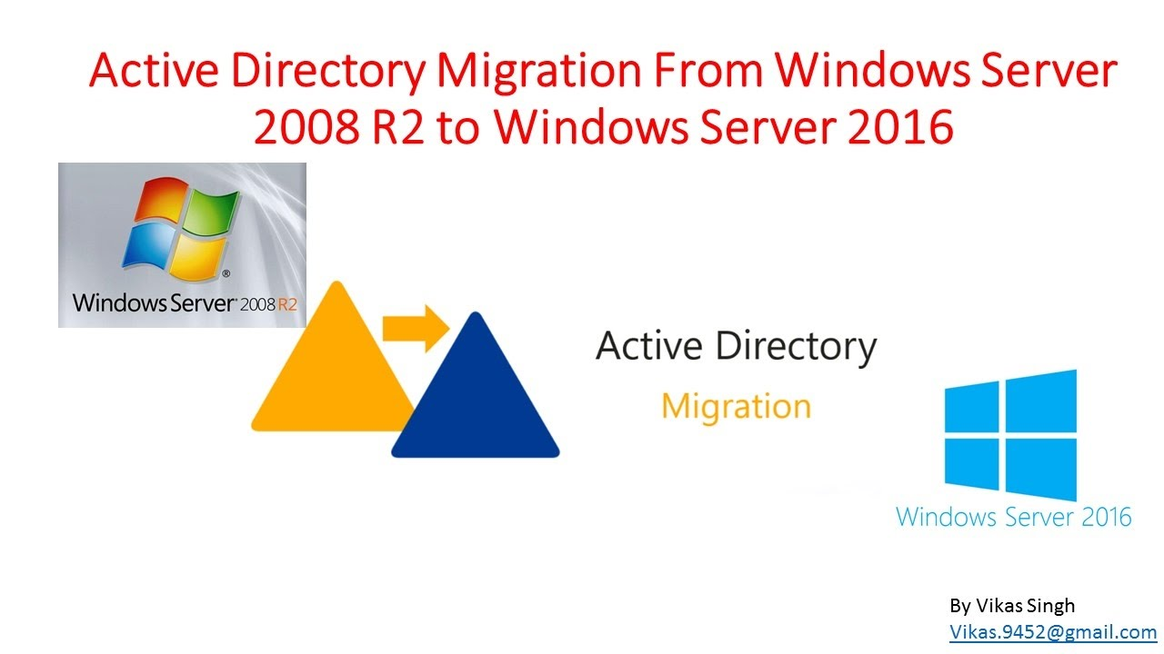 Active Directory Migration From Windows Server 2008 R2 to Windows Server  2016