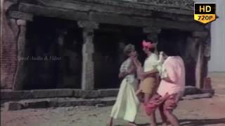 Manitharil iththanai nirangala ..