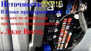 видео Взгляд со стороны на Lada Vesta