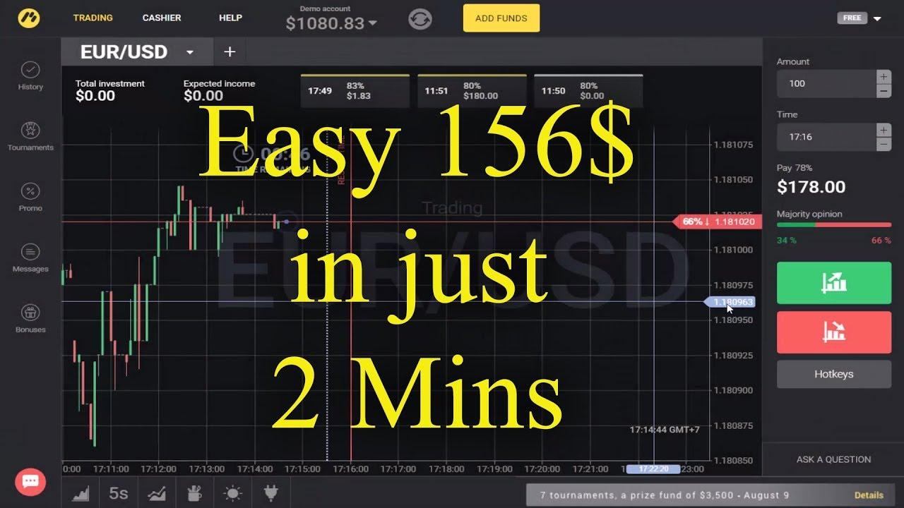 Jenis-jenis aset trading di pilihan binari
