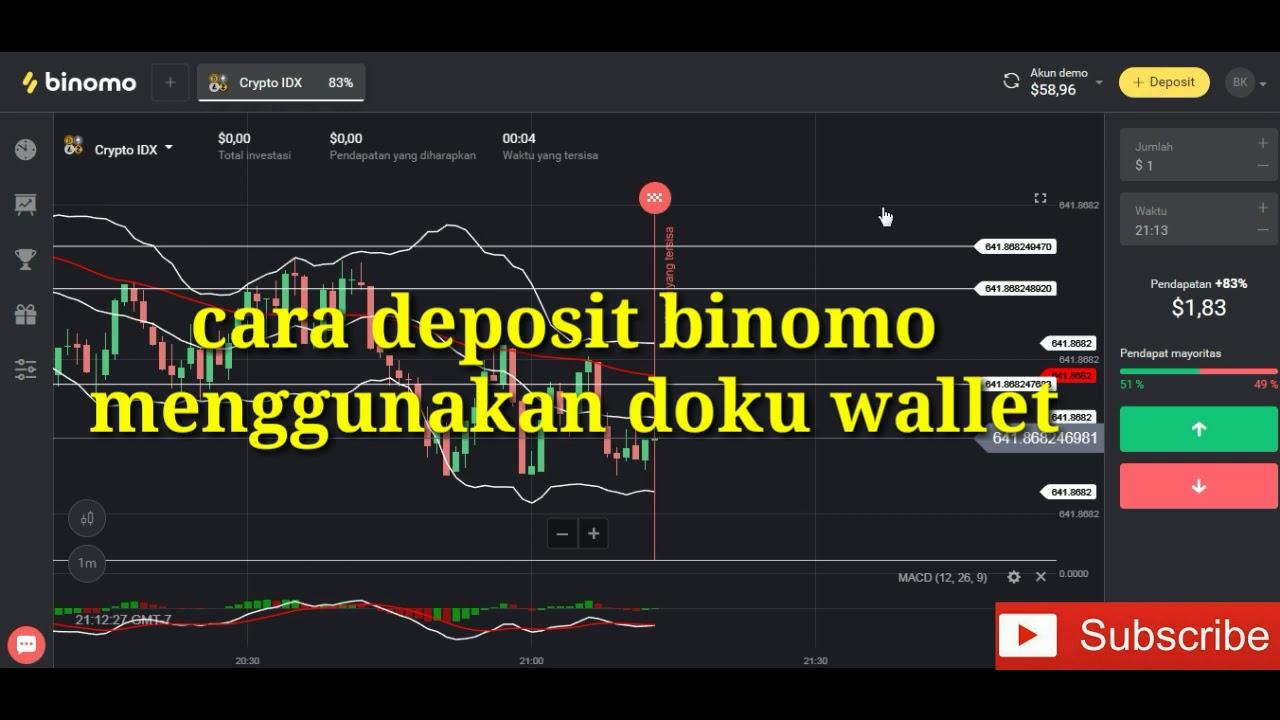 Cara Mudah Deposit Binomo Terbaru Dengan Virtual Account di | Kartu kredit, Pengikut