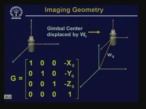 Lecture 7 Camera Model and Imaging Geometry