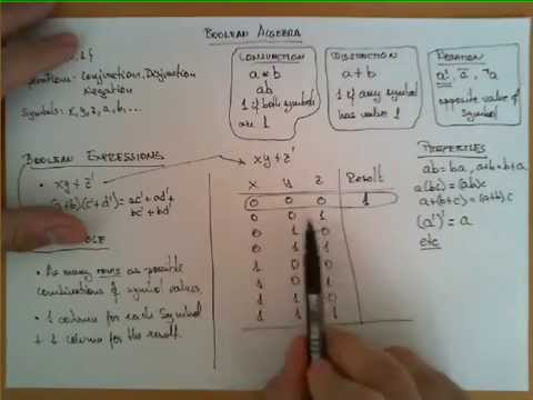Digital Electronics -- Boolean Algebra and Simplification
