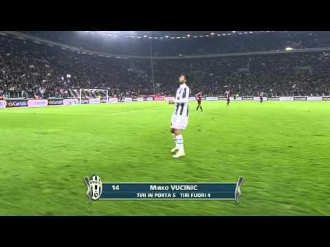 Juventus Milan 2-2 Mirko Vucinic HD