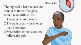 What is angina? Symptoms & Treatment of Angina Pectoris