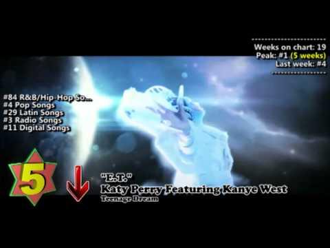 Top 10 Songs  Week Of July 2, 2011