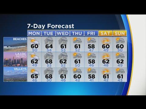 Alex Biston's Weather Forecast (March 3) – Los Angeles Alerts