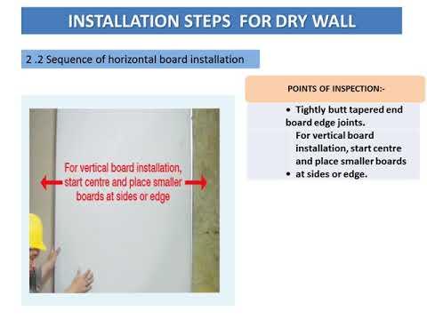 Gypsum Board Wall And Ceiling
