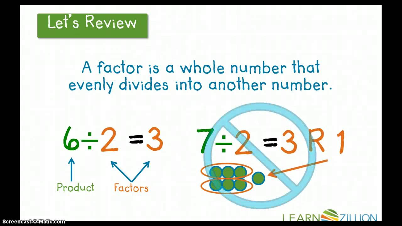 What Are Factor Pairs
