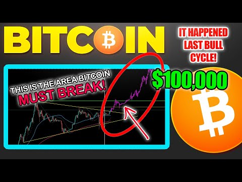 THIS IS HOW BITCOIN PRICE WILL HIT $100,000 IN BTC BULL MARKET!