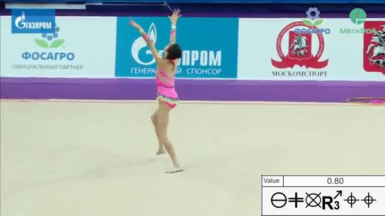 Rhythmic Gymnastics Symbols Sheet Analysis Sumire Kita Jpn Hoop 2016