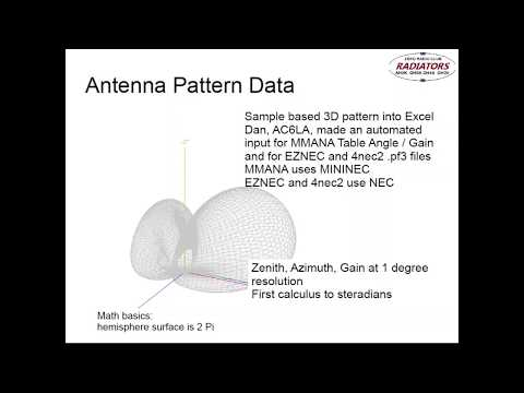 2018 02 13 14 02 Receiving Antenna Metrics With Examples - YouTube