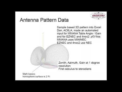 2018 02 13 14 02 Receiving Antenna Metrics With Examples