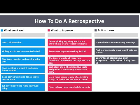 How To Do A Retrospective + (Step-by-Step Playbook and Example)
