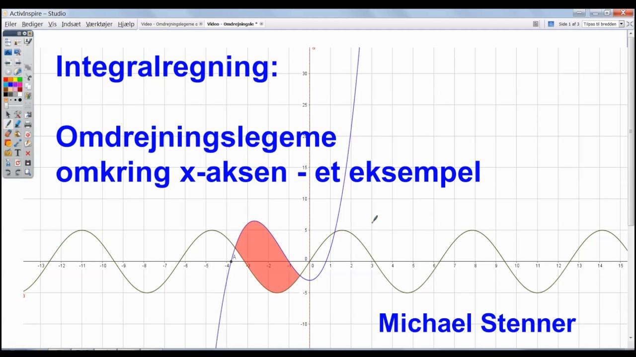 Integralregning - Omdrejningslegeme omkring x-aksen - et eksempel