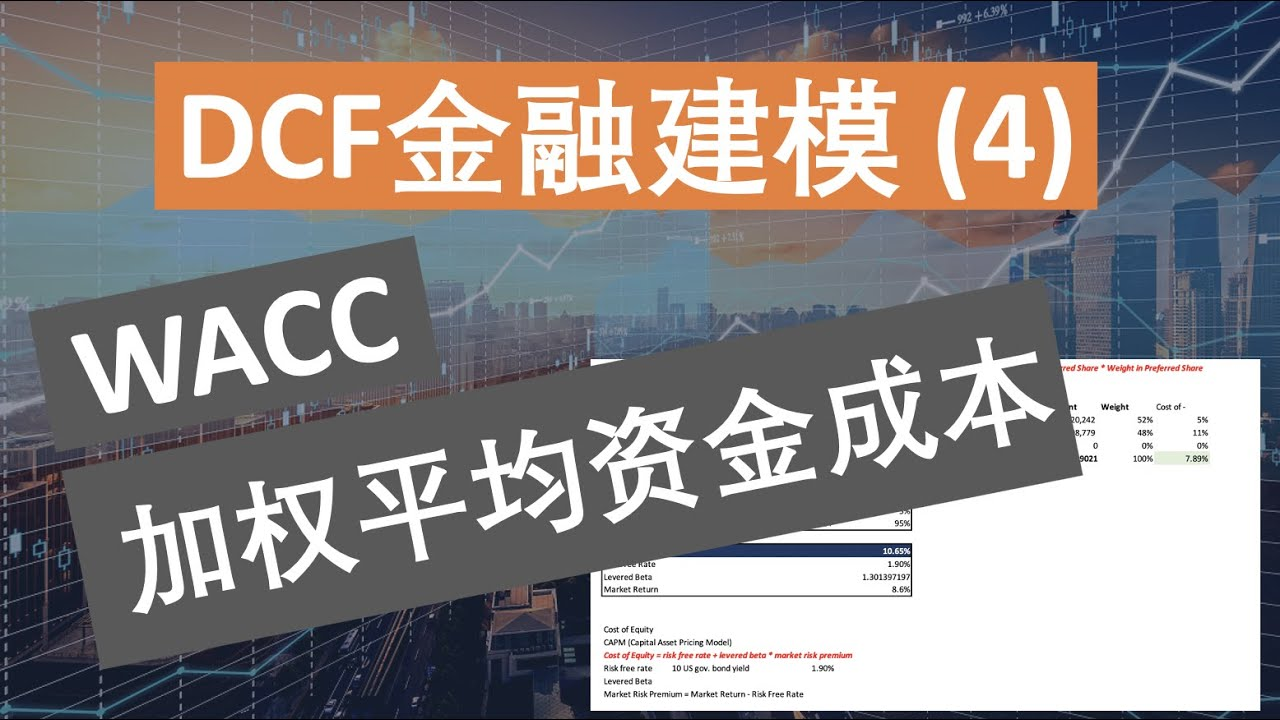 【手把手建模】DCF金融模型 (4) - WACC 加权平均资金成本