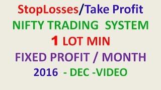 Nifty Trading Strategies In Hindi 16-12-2016