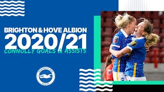 Megan Connolly's 2020/21 WSL Goals And Assists