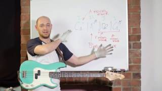 Bass Soloing with Melodic Minor Substitutions + Q&A (LIVE STREAM) /// Scott's Bass Lessons