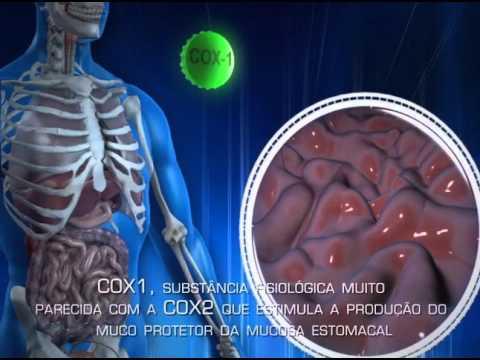 meloxicam 15 mg compuesto