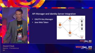 WSO2Con USA 2015 : End-to-end Microservice Architecture with WSO2 IS and WSO2 APIM