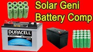 Battery Comparison Lithium 18650, Lifep04, AGM Deep Cycle, Sealed Lead Acid