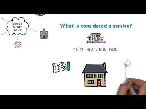 What is the Service Delivery Review?