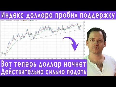 Доллар падает где дно девальвация доллара США прогноз курса доллара евро рубля валюты на июль 2019