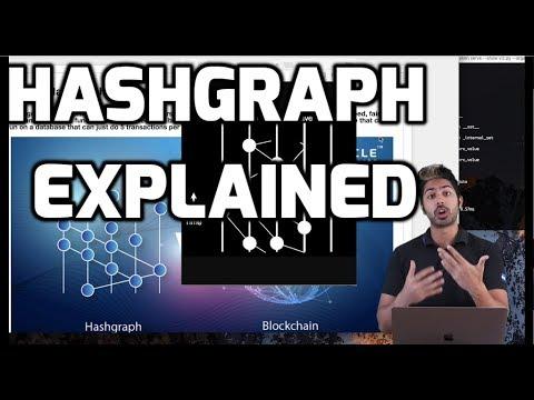 HashGraph Explained