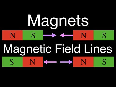 Magnetism (1 of  ) Magnets & Magnetic Field Lines, An Explanation
