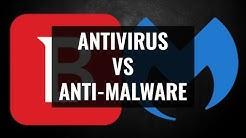 Antivirus vs Anti-Malware | Dispelling the Myth