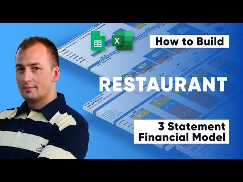 Restaurant Financial Projection to Convince Investors Try Now
