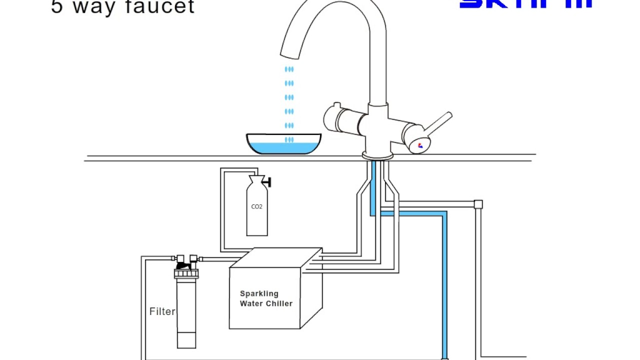 five way faucet carbonated water faucet under sink soda dispenser [ 1280 x 720 Pixel ]