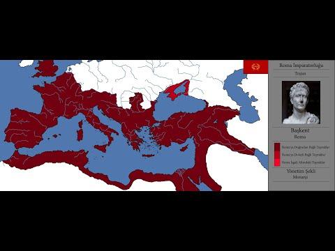 Roma'nın Yükselişi ve