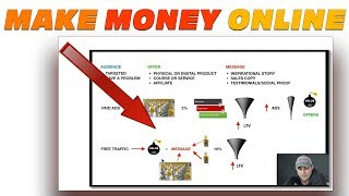 This Is The Formula for Making Money Online (Paid Ads vs. Free Traffic)