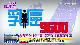 Gambar cover 臺北醫學大學附設醫院※乳房醫學中心
