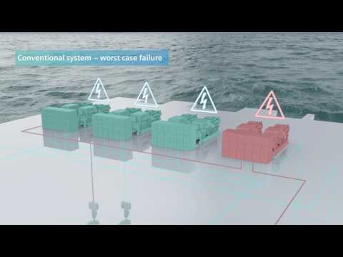Siemens eSiLOOP™ - Power Plant Solutions for DP-vessels