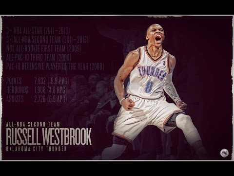 Russell Westbrook 99 Problems (HD)