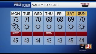 FORECAST: Winds kick up, clouds move in, temps remain pleasant today