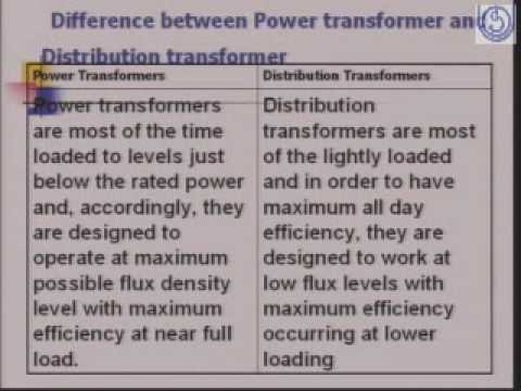Introduction to Power Distribution Systems